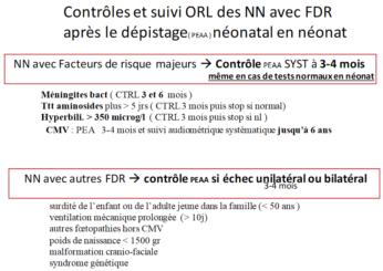 Schéma du suivi des contrôles de la SPBN si FACTEUR DE RISQUE