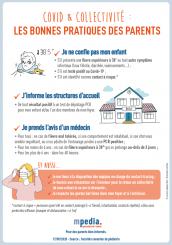 COVID-Bonnes pratiques parents collectivités MPEDIA